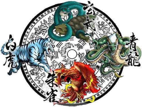 六爻六神类象