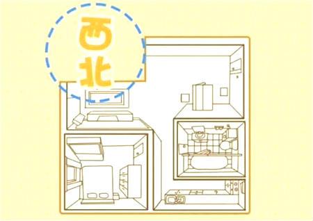 房屋缺角风水化解方法