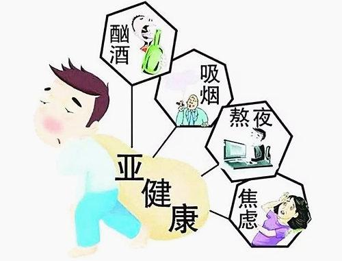 六爻占卜健康