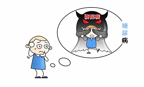 六爻测病详解