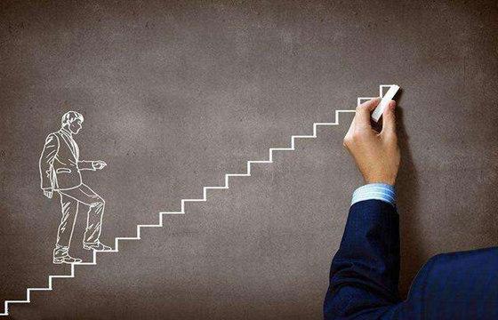 如何用命理推动你的事业运
