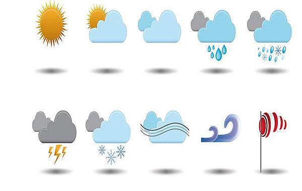 六爻测天气