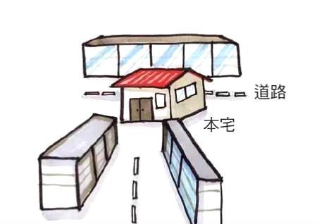 道路对房屋风水的影响