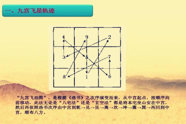 九星旺衰对风水有什么影响2.jpg