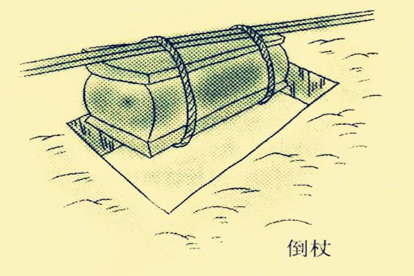 风水学中的十二倒杖葬法