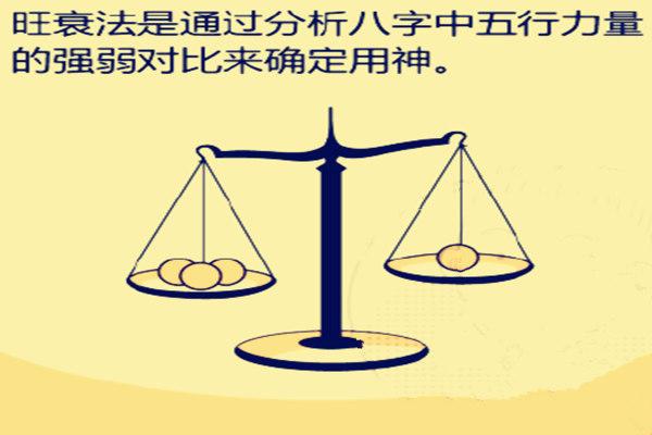 旺衰用神的一般取法