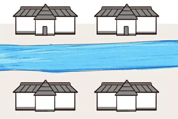阳宅聚水之方位的吉凶断法