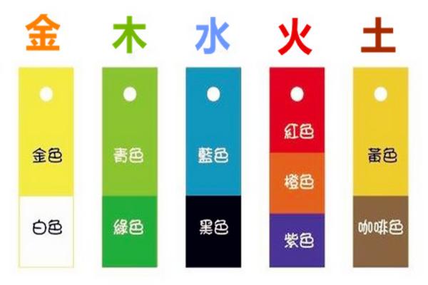 颜色五行对一个人运气的影响