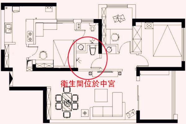 卫生间位于住宅中宫的化解方法